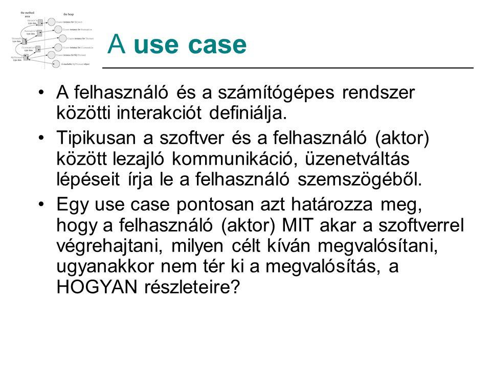 A use case A felhasználó és a számítógépes rendszer közötti interakciót definiálja. Tipikusan a szoftver és a felhasználó (aktor) között lezajló kommu