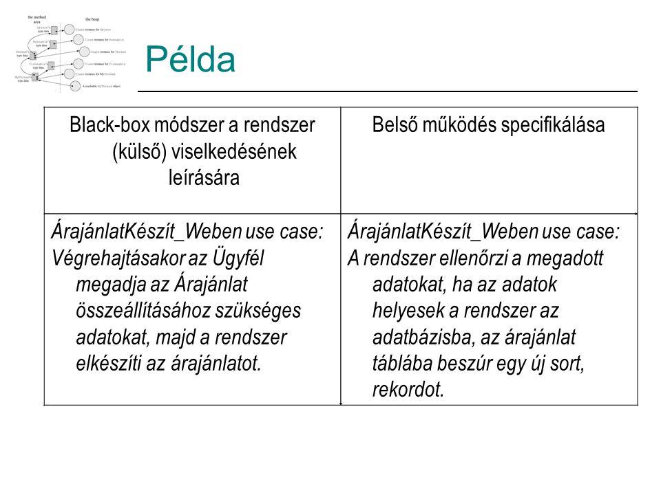 Példa Black-box módszer a rendszer (külső) viselkedésének leírására Belső működés specifikálása ÁrajánlatKészít_Weben use case: Végrehajtásakor az Ügy