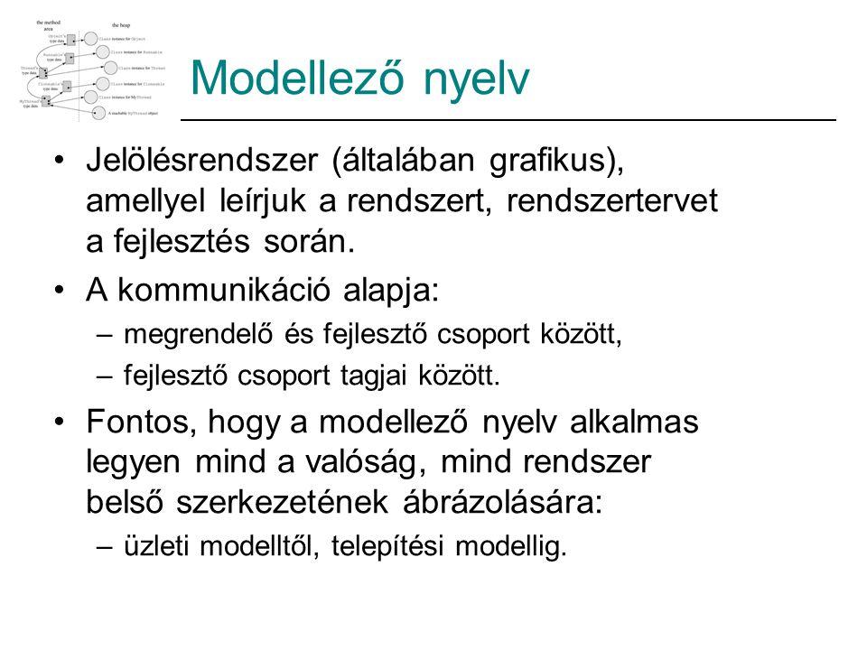 Modellező nyelv Jelölésrendszer (általában grafikus), amellyel leírjuk a rendszert, rendszertervet a fejlesztés során. A kommunikáció alapja: –megrend