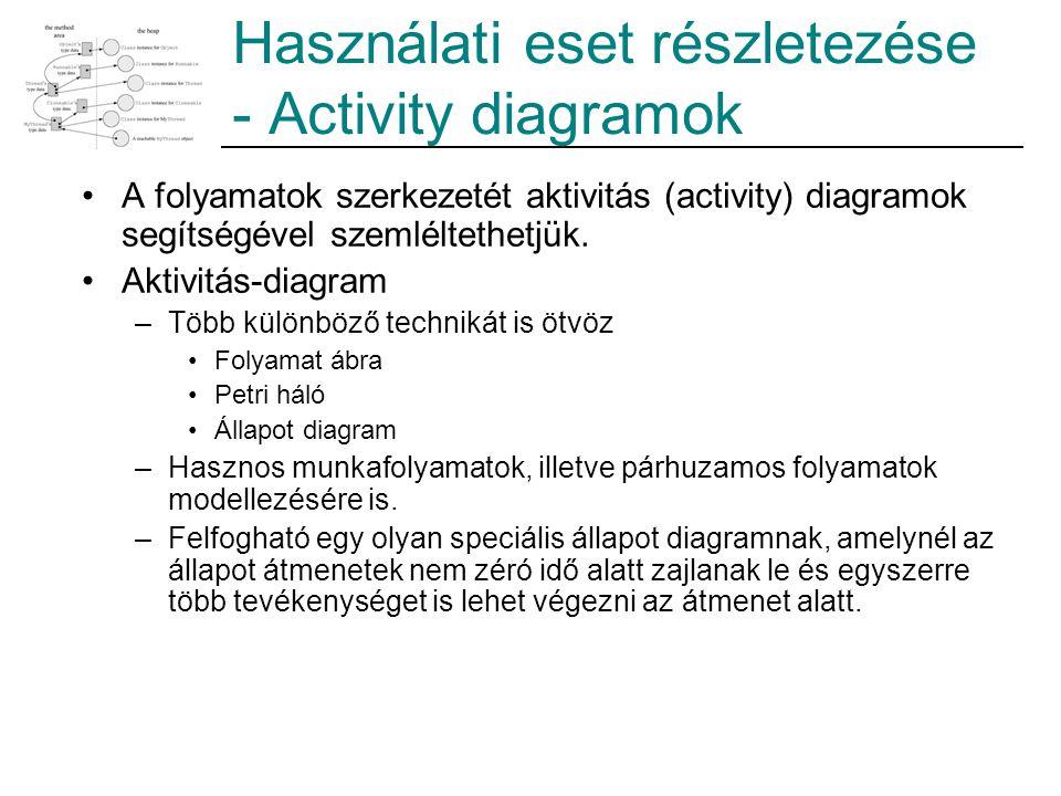 Használati eset részletezése - Activity diagramok A folyamatok szerkezetét aktivitás (activity) diagramok segítségével szemléltethetjük. Aktivitás-dia