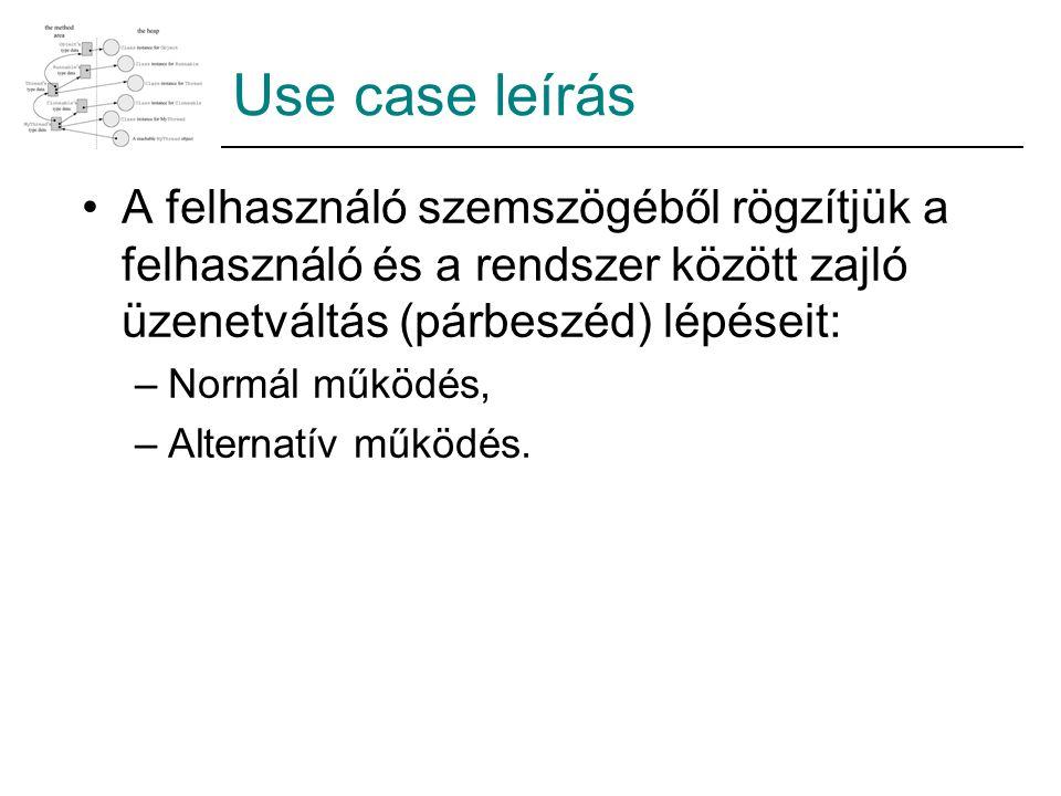 Use case leírás A felhasználó szemszögéből rögzítjük a felhasználó és a rendszer között zajló üzenetváltás (párbeszéd) lépéseit: –Normál működés, –Alternatív működés.