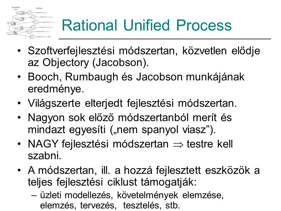 Rational Unified Process Szoftverfejlesztési módszertan, közvetlen elődje az Objectory (Jacobson). Booch, Rumbaugh és Jacobson munkájának eredménye. V