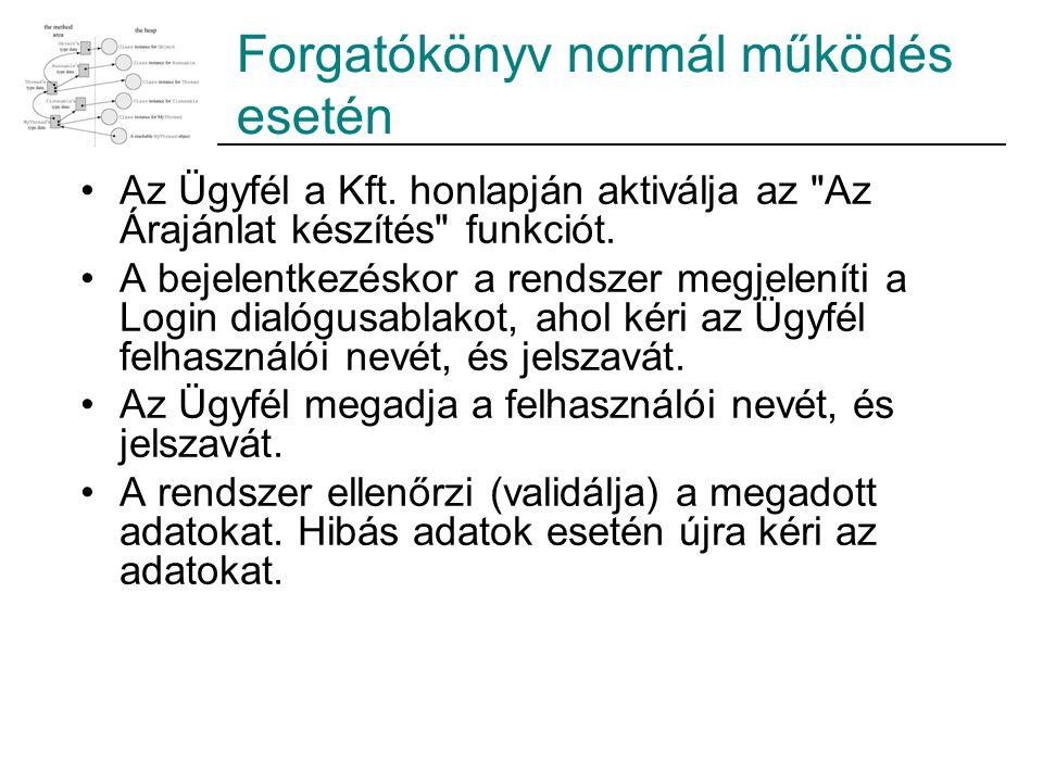 Forgatókönyv normál működés esetén Az Ügyfél a Kft.