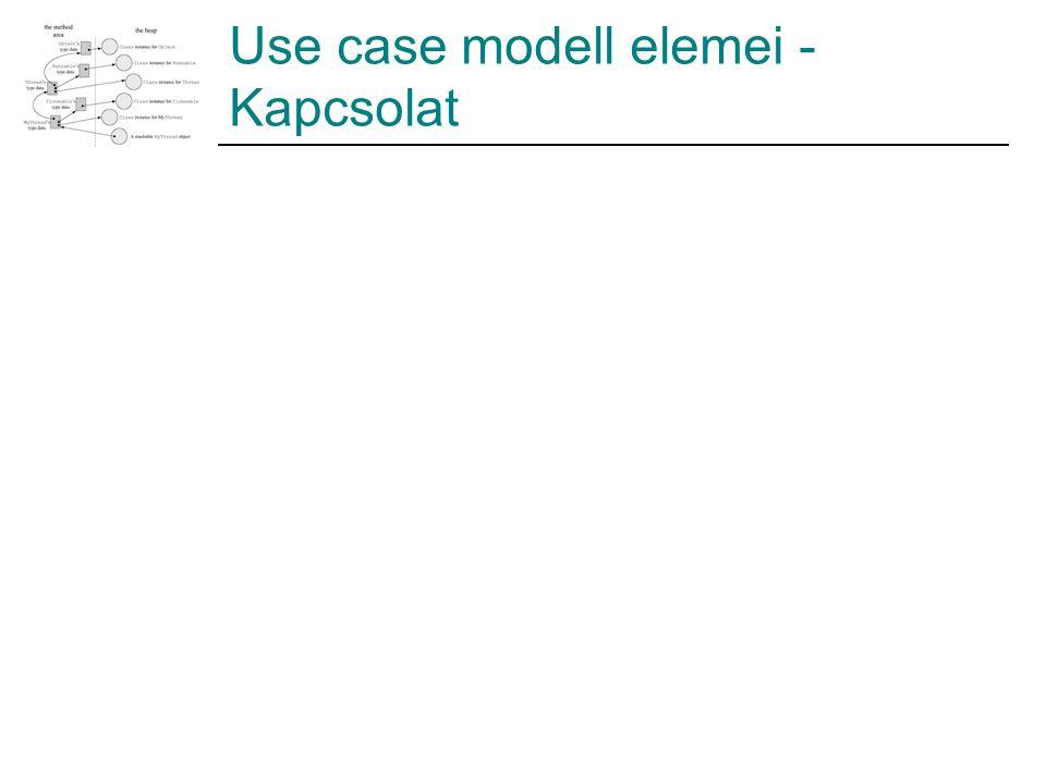 Use case modell elemei - Kapcsolat