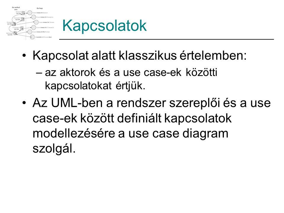 Kapcsolatok Kapcsolat alatt klasszikus értelemben: –az aktorok és a use case-ek közötti kapcsolatokat értjük. Az UML-ben a rendszer szereplői és a use