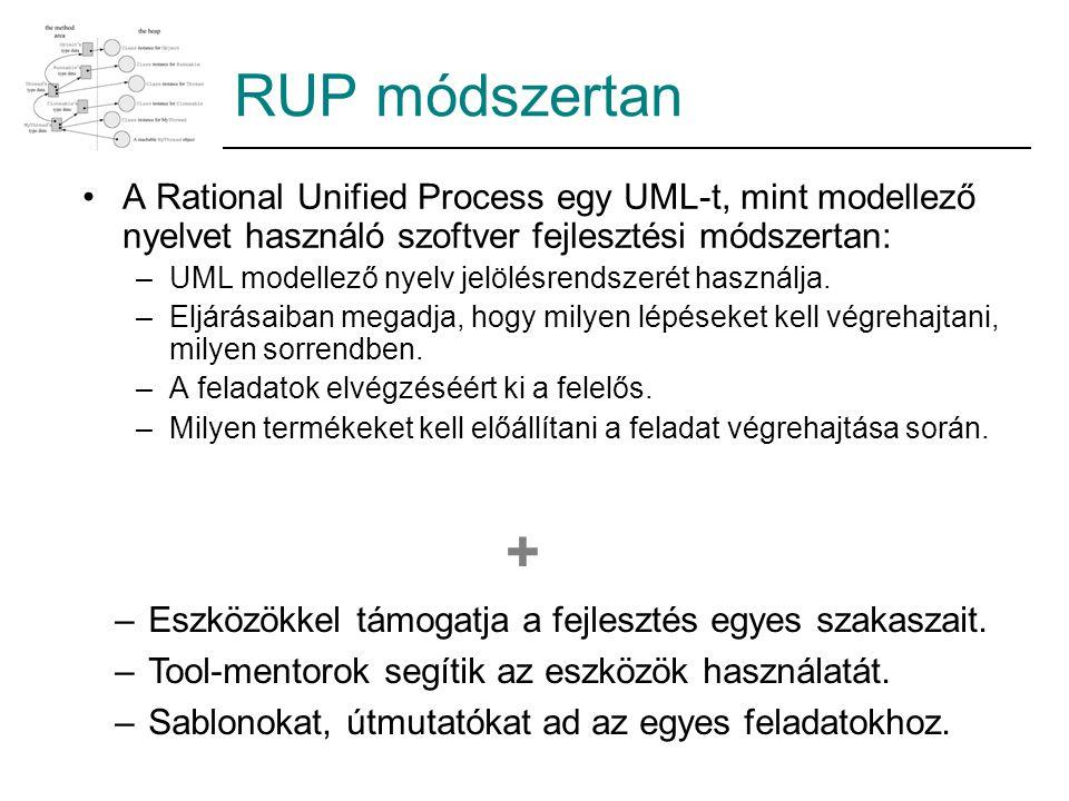RUP módszertan A Rational Unified Process egy UML-t, mint modellező nyelvet használó szoftver fejlesztési módszertan: –UML modellező nyelv jelölésrendszerét használja.