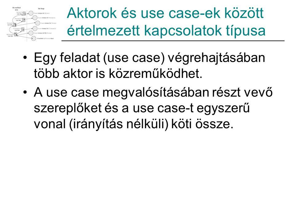 Aktorok és use case-ek között értelmezett kapcsolatok típusa Egy feladat (use case) végrehajtásában több aktor is közreműködhet. A use case megvalósít