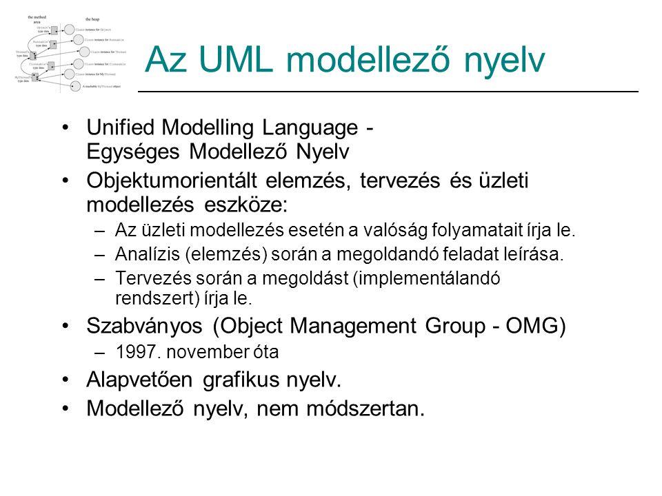 Az UML modellező nyelv Unified Modelling Language - Egységes Modellező Nyelv Objektumorientált elemzés, tervezés és üzleti modellezés eszköze: –Az üzleti modellezés esetén a valóság folyamatait írja le.