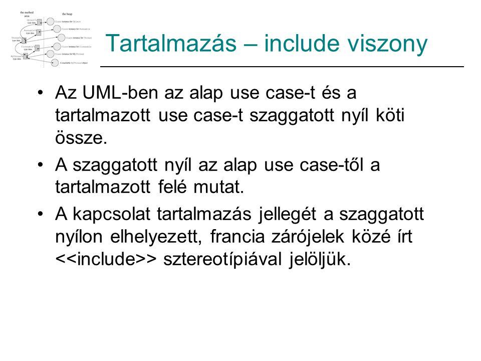 Tartalmazás – include viszony Az UML-ben az alap use case-t és a tartalmazott use case-t szaggatott nyíl köti össze. A szaggatott nyíl az alap use cas