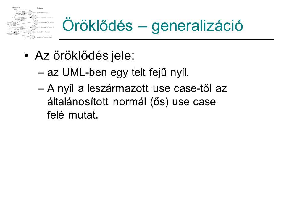 Öröklődés – generalizáció Az öröklődés jele: –az UML-ben egy telt fejű nyíl. –A nyíl a leszármazott use case-től az általánosított normál (ős) use cas