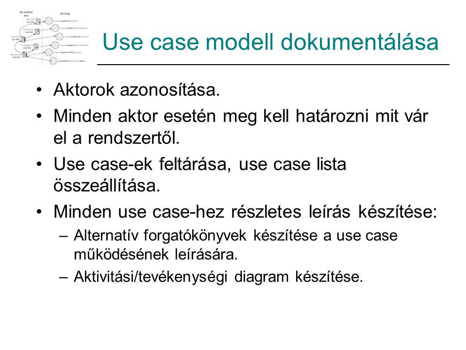 Use case modell dokumentálása Aktorok azonosítása. Minden aktor esetén meg kell határozni mit vár el a rendszertől. Use case-ek feltárása, use case li