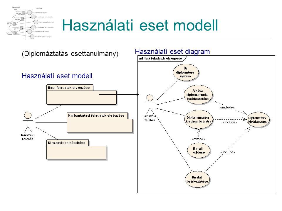 Használati eset modell (Diplomáztatás esettanulmány) Használati eset modell Használati eset diagram