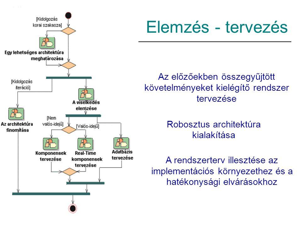 Elemzés - tervezés Az előzőekben összegyűjtött követelményeket kielégítő rendszer tervezése Robosztus architektúra kialakítása A rendszerterv illesztése az implementációs környezethez és a hatékonysági elvárásokhoz