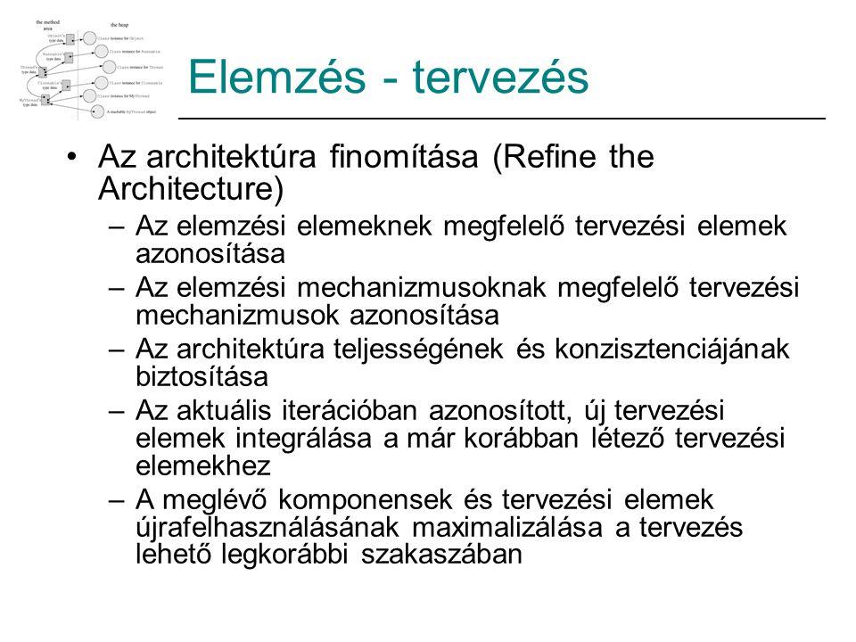 Elemzés - tervezés Az architektúra finomítása (Refine the Architecture) –Az elemzési elemeknek megfelelő tervezési elemek azonosítása –Az elemzési mec