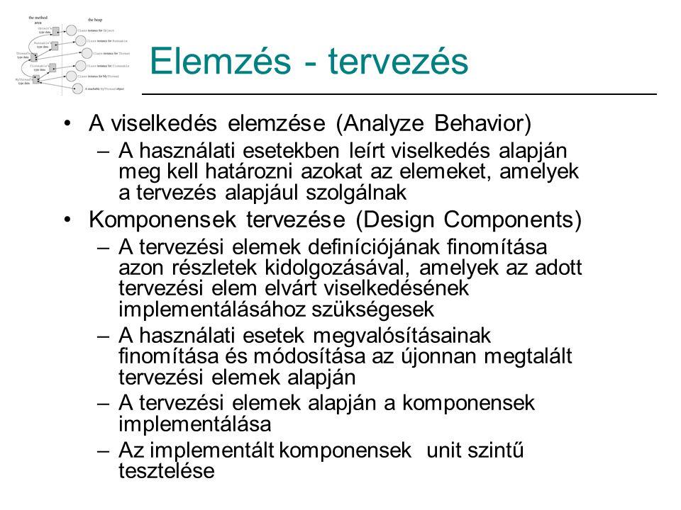 Elemzés - tervezés A viselkedés elemzése (Analyze Behavior) –A használati esetekben leírt viselkedés alapján meg kell határozni azokat az elemeket, amelyek a tervezés alapjául szolgálnak Komponensek tervezése (Design Components) –A tervezési elemek definíciójának finomítása azon részletek kidolgozásával, amelyek az adott tervezési elem elvárt viselkedésének implementálásához szükségesek –A használati esetek megvalósításainak finomítása és módosítása az újonnan megtalált tervezési elemek alapján –A tervezési elemek alapján a komponensek implementálása –Az implementált komponensek unit szintű tesztelése