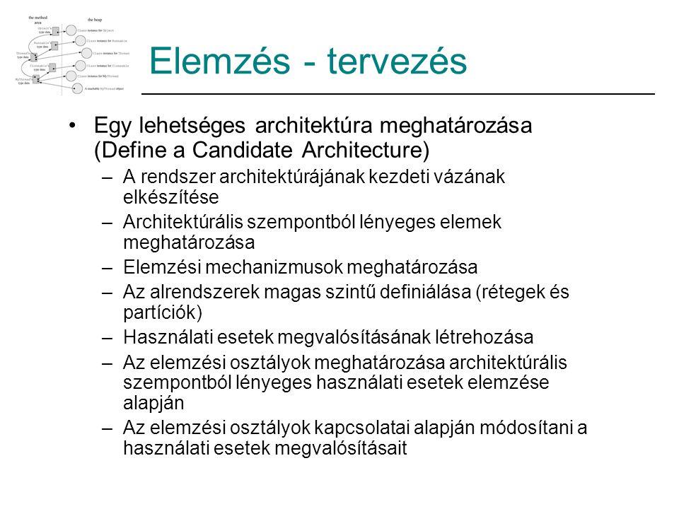Elemzés - tervezés Egy lehetséges architektúra meghatározása (Define a Candidate Architecture) –A rendszer architektúrájának kezdeti vázának elkészítése –Architektúrális szempontból lényeges elemek meghatározása –Elemzési mechanizmusok meghatározása –Az alrendszerek magas szintű definiálása (rétegek és partíciók) –Használati esetek megvalósításának létrehozása –Az elemzési osztályok meghatározása architektúrális szempontból lényeges használati esetek elemzése alapján –Az elemzési osztályok kapcsolatai alapján módosítani a használati esetek megvalósításait