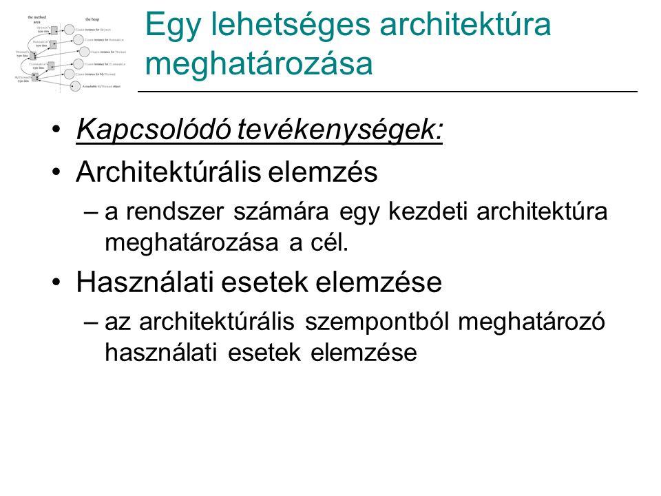 Egy lehetséges architektúra meghatározása Kapcsolódó tevékenységek: Architektúrális elemzés –a rendszer számára egy kezdeti architektúra meghatározása a cél.