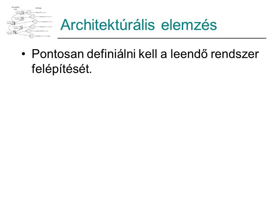 Architektúrális elemzés Pontosan definiálni kell a leendő rendszer felépítését.