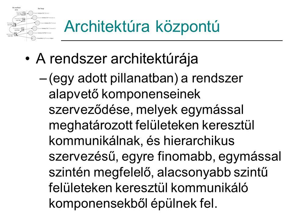 Architektúra központú A rendszer architektúrája –(egy adott pillanatban) a rendszer alapvető komponenseinek szerveződése, melyek egymással meghatározo