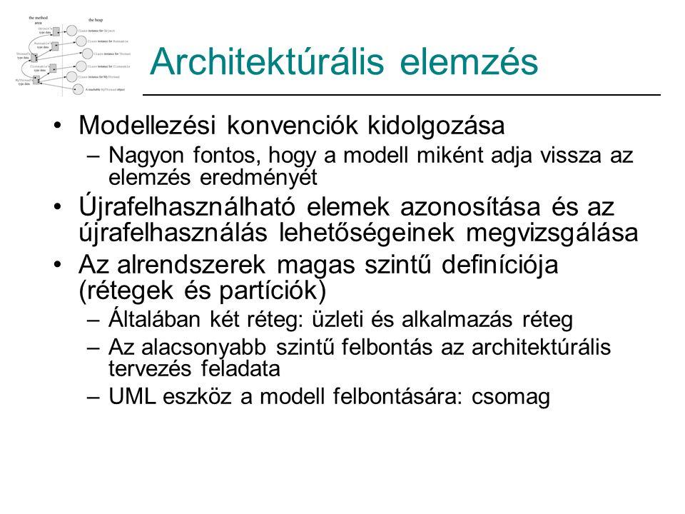 Architektúrális elemzés Modellezési konvenciók kidolgozása –Nagyon fontos, hogy a modell miként adja vissza az elemzés eredményét Újrafelhasználható elemek azonosítása és az újrafelhasználás lehetőségeinek megvizsgálása Az alrendszerek magas szintű definíciója (rétegek és partíciók) –Általában két réteg: üzleti és alkalmazás réteg –Az alacsonyabb szintű felbontás az architektúrális tervezés feladata –UML eszköz a modell felbontására: csomag