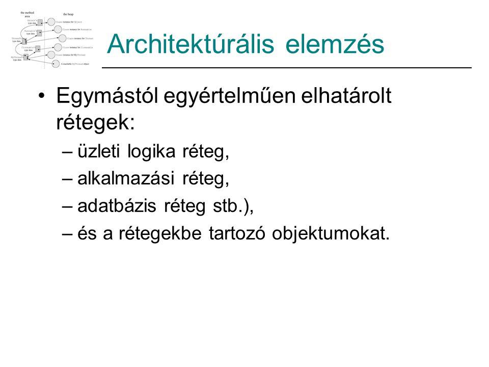 Architektúrális elemzés Egymástól egyértelműen elhatárolt rétegek: –üzleti logika réteg, –alkalmazási réteg, –adatbázis réteg stb.), –és a rétegekbe tartozó objektumokat.