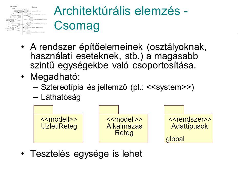 Architektúrális elemzés - Csomag A rendszer építőelemeinek (osztályoknak, használati eseteknek, stb.) a magasabb szintű egységekbe való csoportosítása