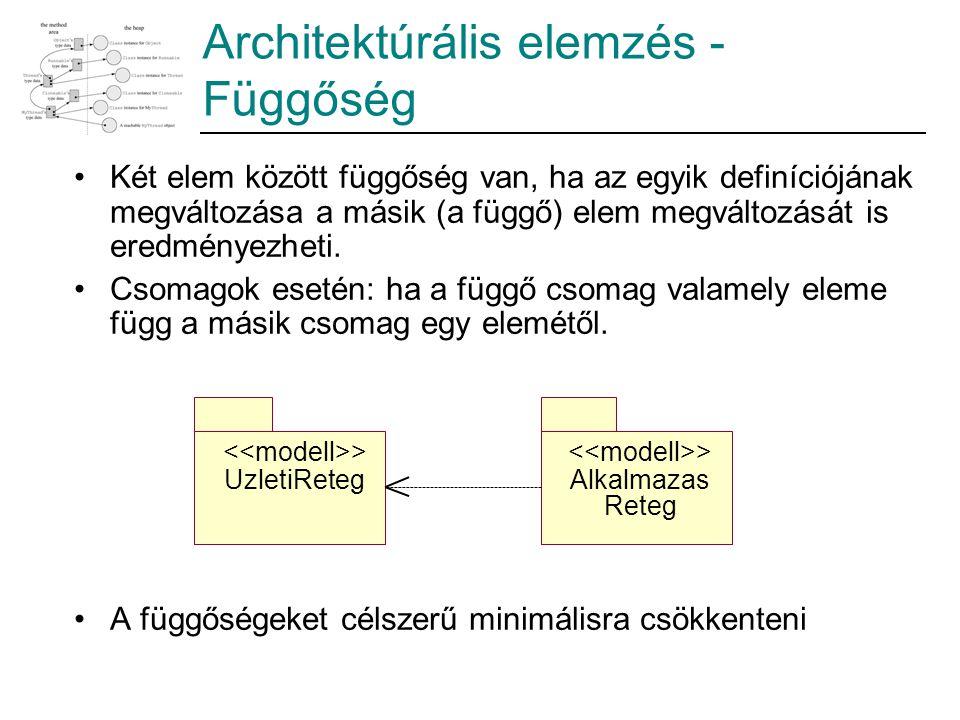 Architektúrális elemzés - Függőség Két elem között függőség van, ha az egyik definíciójának megváltozása a másik (a függő) elem megváltozását is eredm
