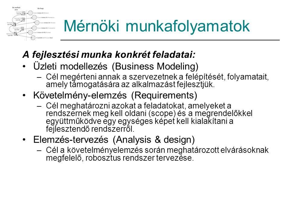 Mérnöki munkafolyamatok A fejlesztési munka konkrét feladatai: Üzleti modellezés (Business Modeling) –Cél megérteni annak a szervezetnek a felépítését, folyamatait, amely támogatására az alkalmazást fejlesztjük.