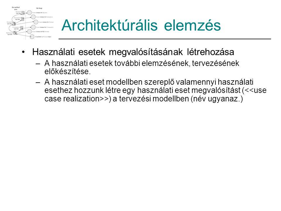 Architektúrális elemzés Használati esetek megvalósításának létrehozása –A használati esetek további elemzésének, tervezésének előkészítése. –A használ