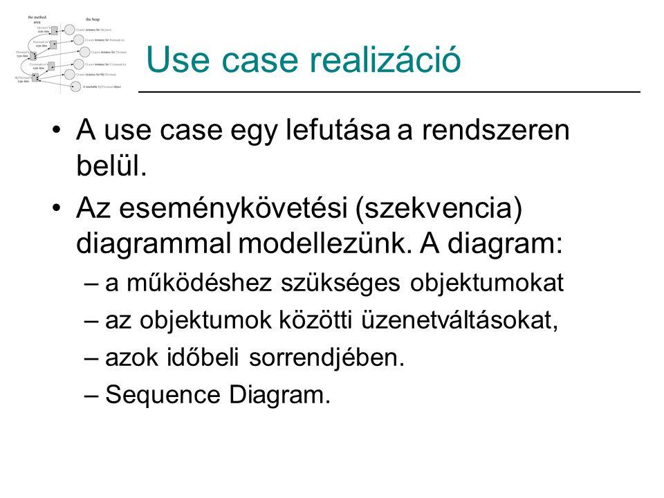 Use case realizáció A use case egy lefutása a rendszeren belül. Az eseménykövetési (szekvencia) diagrammal modellezünk. A diagram: –a működéshez szüks
