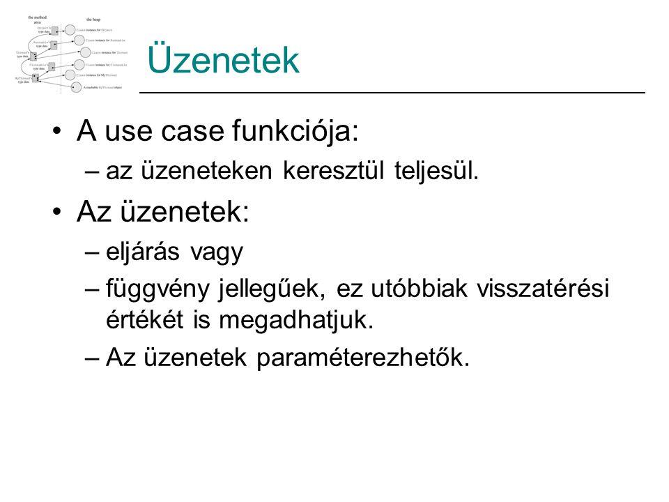 Üzenetek A use case funkciója: –az üzeneteken keresztül teljesül. Az üzenetek: –eljárás vagy –függvény jellegűek, ez utóbbiak visszatérési értékét is