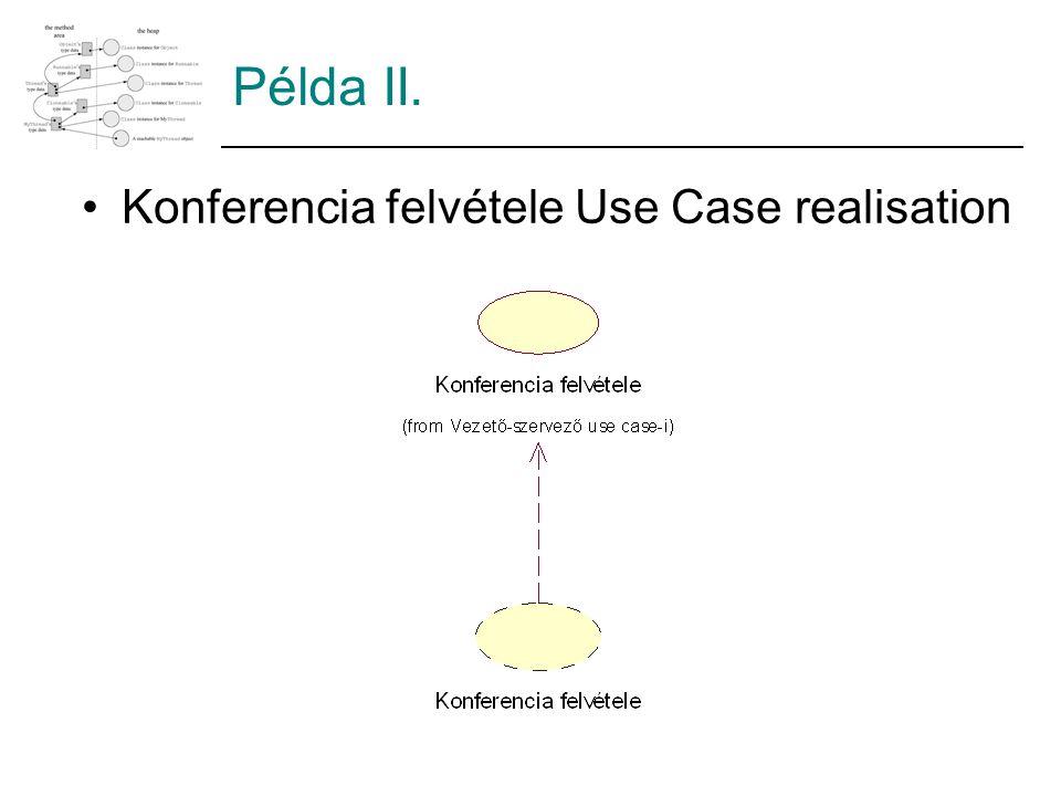 Példa II. Konferencia felvétele Use Case realisation