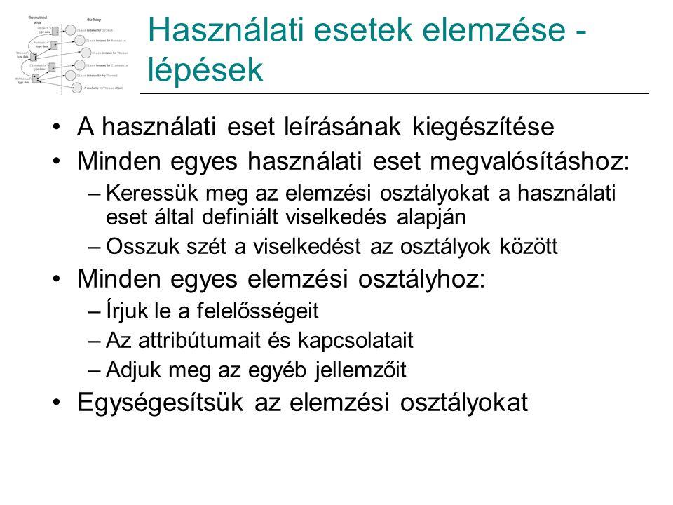Használati esetek elemzése - lépések A használati eset leírásának kiegészítése Minden egyes használati eset megvalósításhoz: –Keressük meg az elemzési