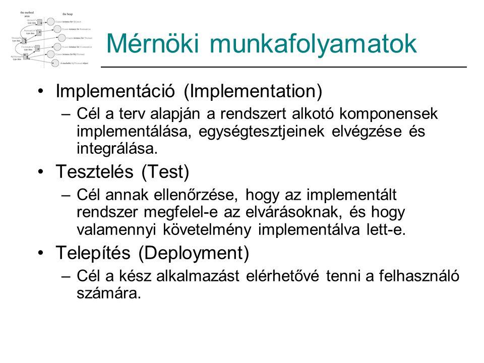 Mérnöki munkafolyamatok Implementáció (Implementation) –Cél a terv alapján a rendszert alkotó komponensek implementálása, egységtesztjeinek elvégzése