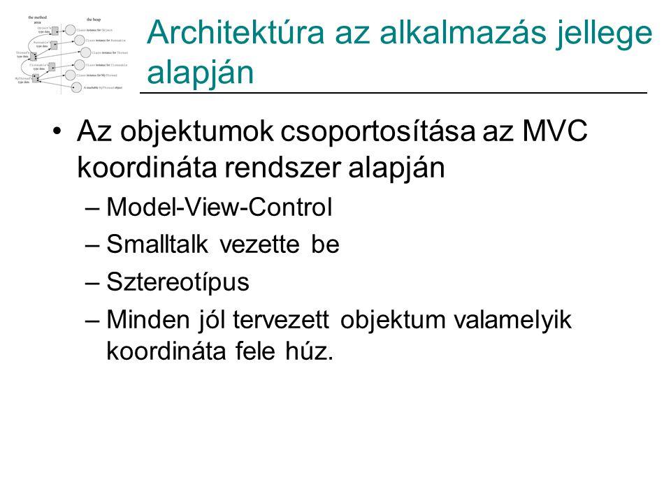 Architektúra az alkalmazás jellege alapján Az objektumok csoportosítása az MVC koordináta rendszer alapján –Model-View-Control –Smalltalk vezette be –