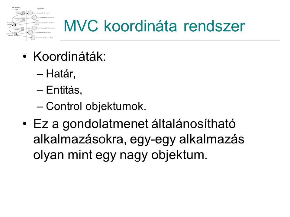MVC koordináta rendszer Koordináták: –Határ, –Entitás, –Control objektumok. Ez a gondolatmenet általánosítható alkalmazásokra, egy-egy alkalmazás olya