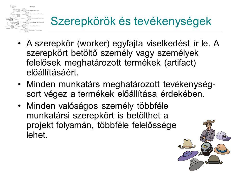 Szerepkörök és tevékenységek A szerepkör (worker) egyfajta viselkedést ír le. A szerepkört betöltő személy vagy személyek felelősek meghatározott term