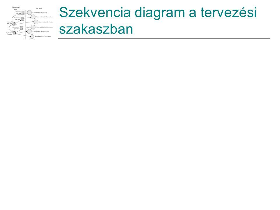 Szekvencia diagram a tervezési szakaszban