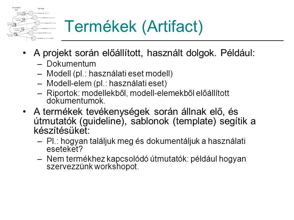 Termékek (Artifact) A projekt során előállított, használt dolgok. Például: –Dokumentum –Modell (pl.: használati eset modell) –Modell-elem (pl.: haszná