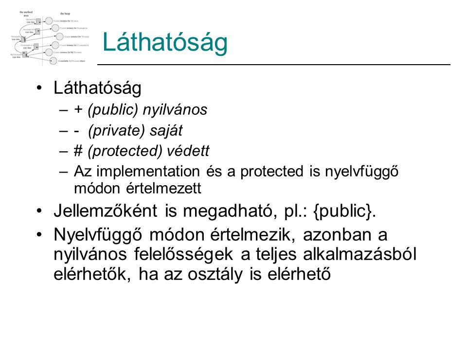 Láthatóság –+ (public) nyilvános –- (private) saját –# (protected) védett –Az implementation és a protected is nyelvfüggő módon értelmezett Jellemzőké