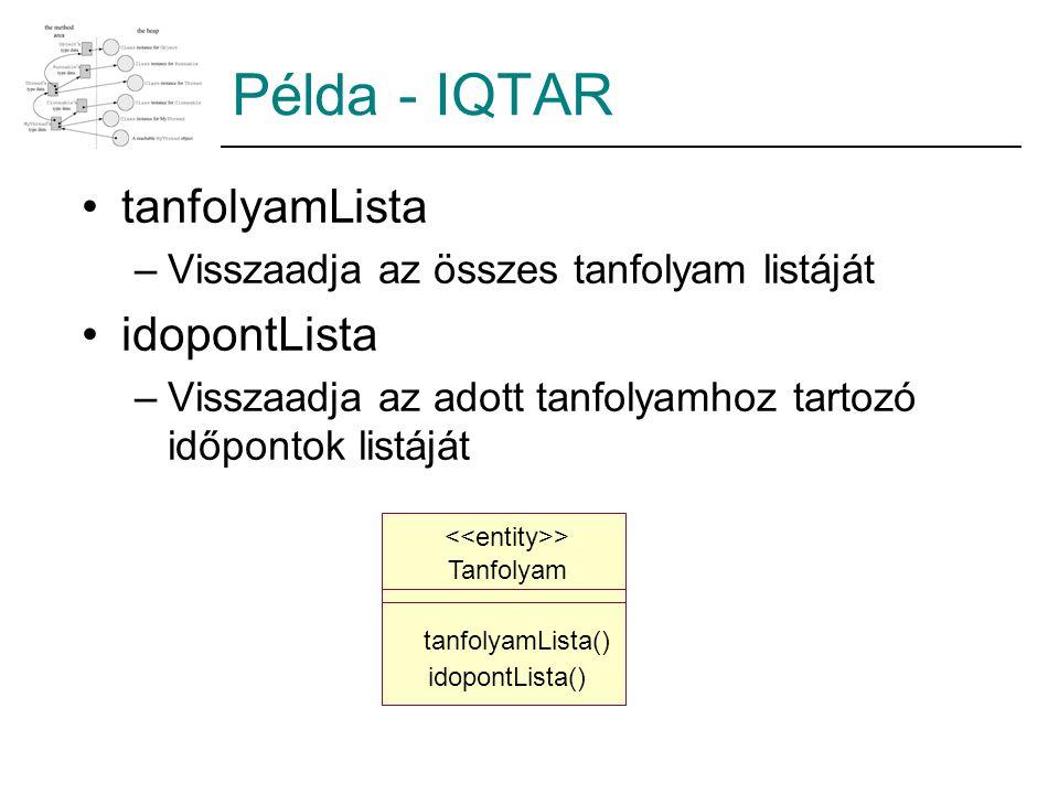 Példa - IQTAR tanfolyamLista –Visszaadja az összes tanfolyam listáját idopontLista –Visszaadja az adott tanfolyamhoz tartozó időpontok listáját Tanfolyam tanfolyamLista() idopontLista() >