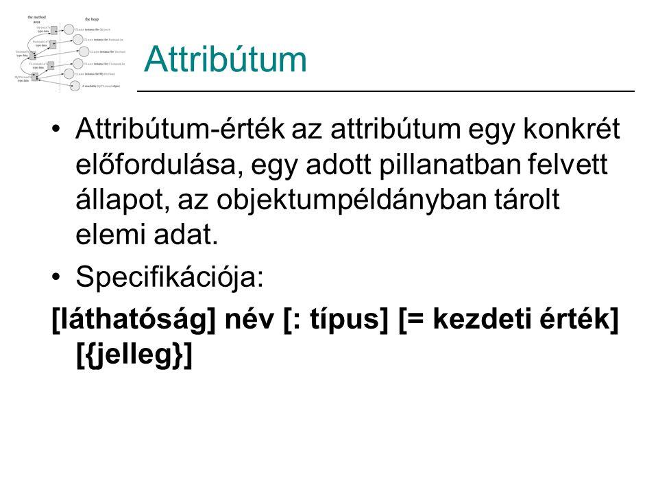 Attribútum Attribútum-érték az attribútum egy konkrét előfordulása, egy adott pillanatban felvett állapot, az objektumpéldányban tárolt elemi adat. Sp