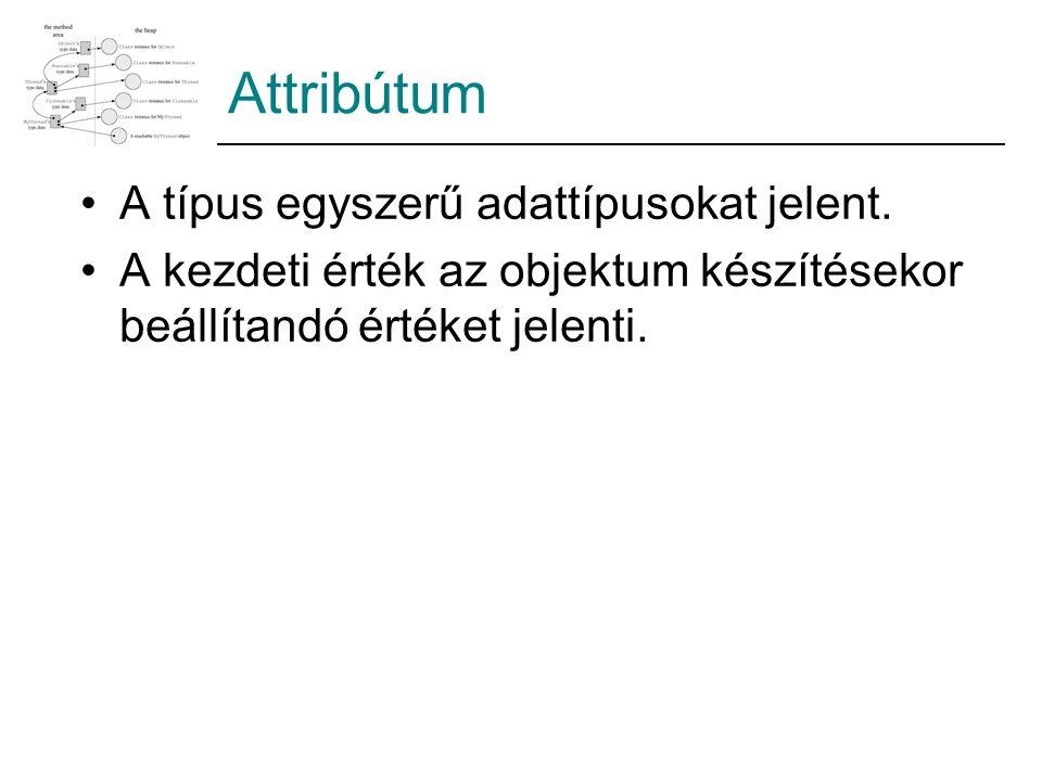 Attribútum A típus egyszerű adattípusokat jelent. A kezdeti érték az objektum készítésekor beállítandó értéket jelenti.