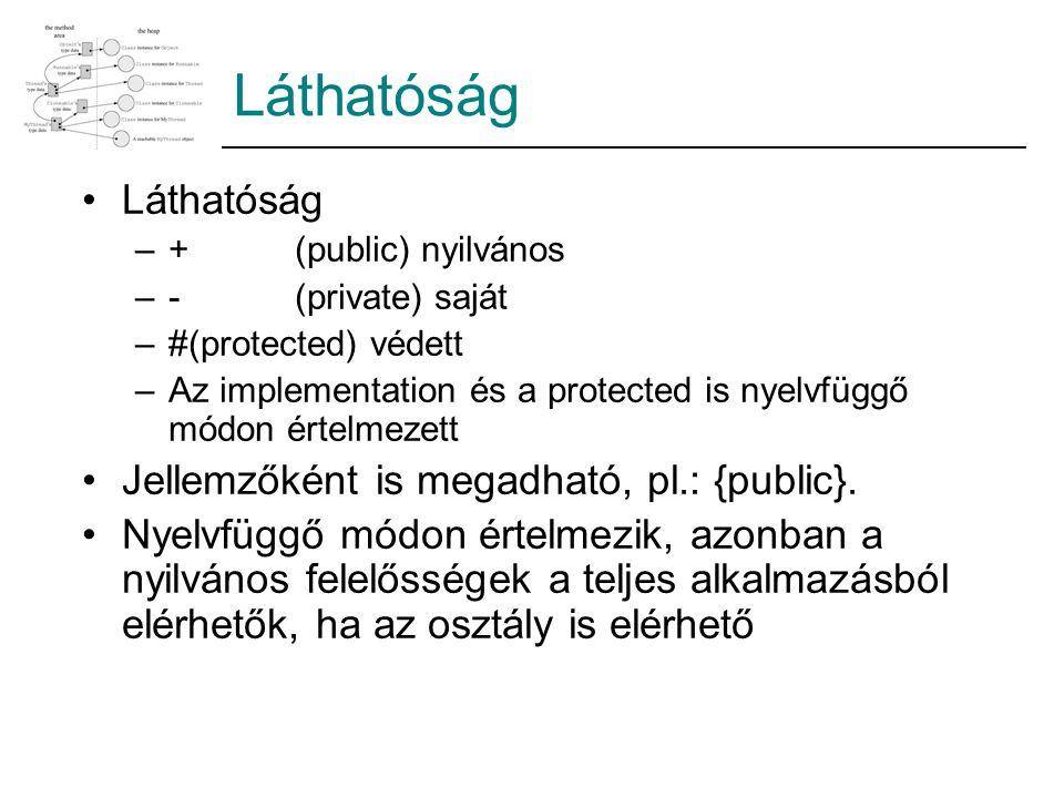 Láthatóság –+(public) nyilvános –- (private) saját –#(protected) védett –Az implementation és a protected is nyelvfüggő módon értelmezett Jellemzőként