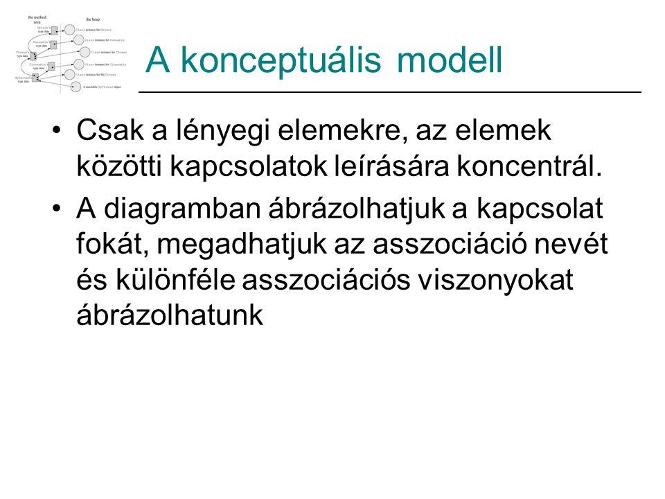 A konceptuális modell Csak a lényegi elemekre, az elemek közötti kapcsolatok leírására koncentrál. A diagramban ábrázolhatjuk a kapcsolat fokát, megad