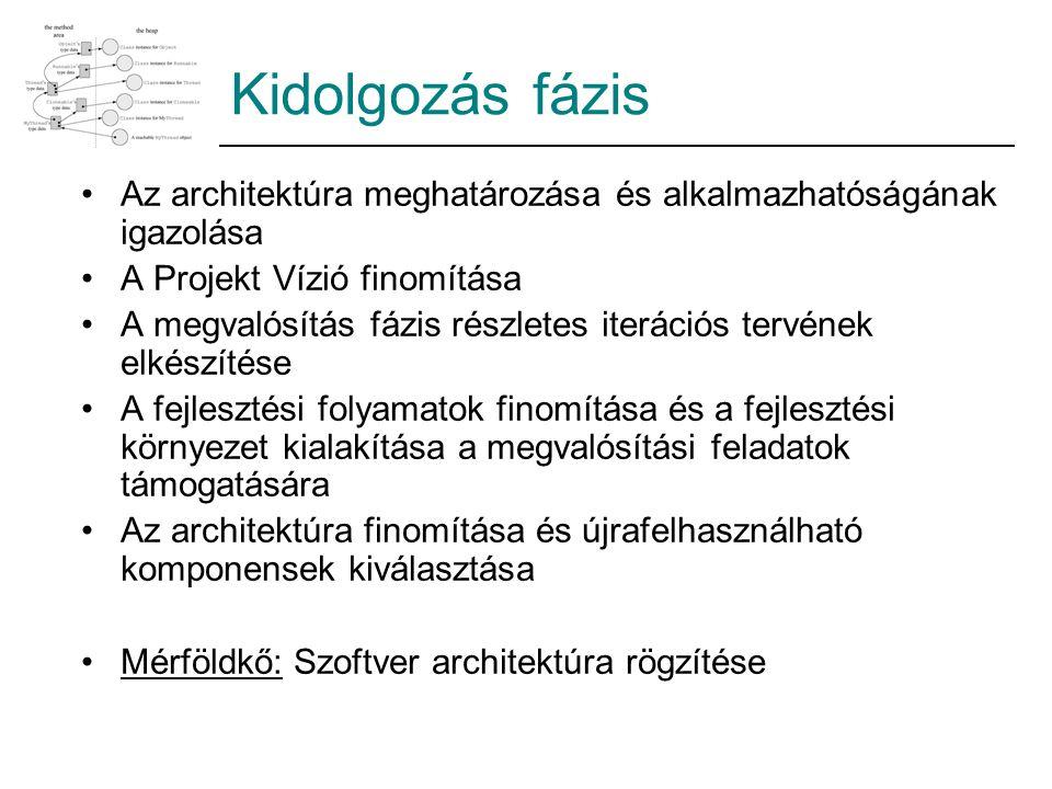 Kidolgozás fázis Az architektúra meghatározása és alkalmazhatóságának igazolása A Projekt Vízió finomítása A megvalósítás fázis részletes iterációs te