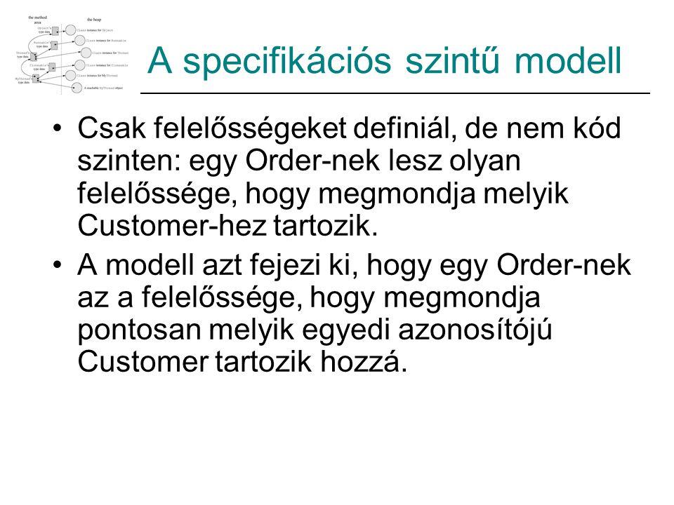 A specifikációs szintű modell Csak felelősségeket definiál, de nem kód szinten: egy Order-nek lesz olyan felelőssége, hogy megmondja melyik Customer-hez tartozik.