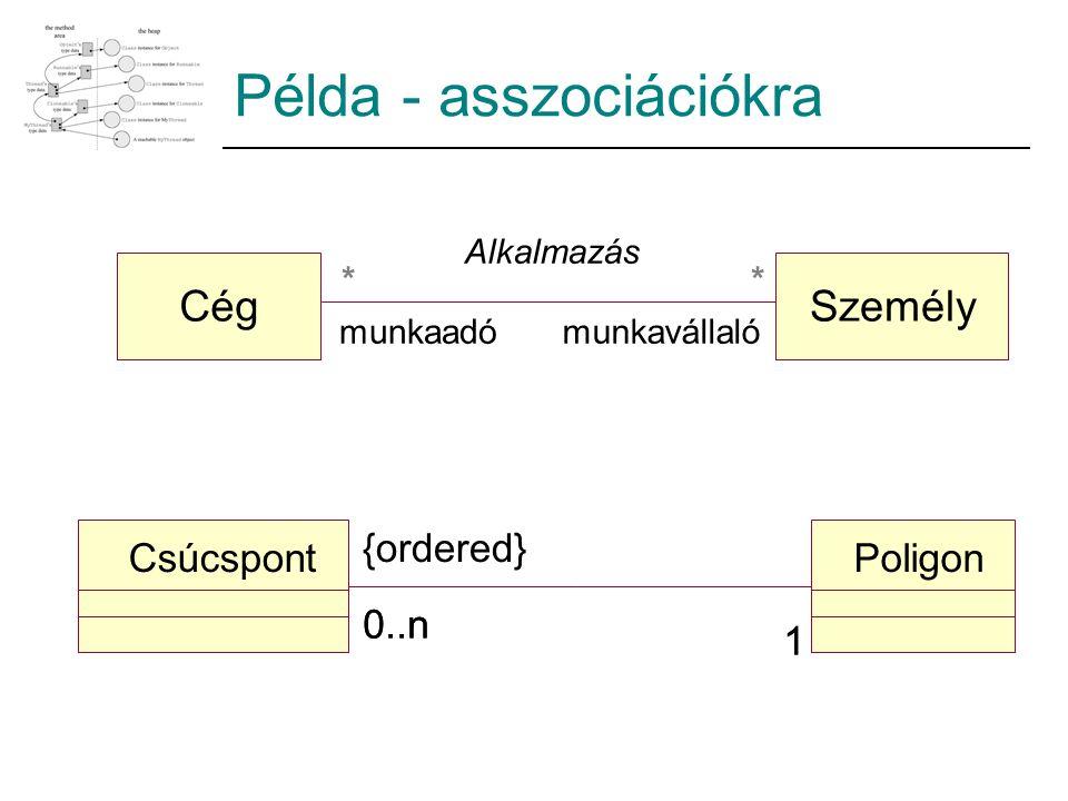 Példa - asszociációkra CégSzemély Alkalmazás munkaadómunkavállaló ** CsúcspontPoligon 1 0..n 1 {ordered}