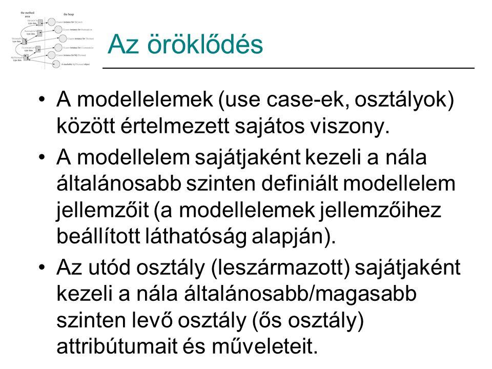 Az öröklődés A modellelemek (use case-ek, osztályok) között értelmezett sajátos viszony. A modellelem sajátjaként kezeli a nála általánosabb szinten d