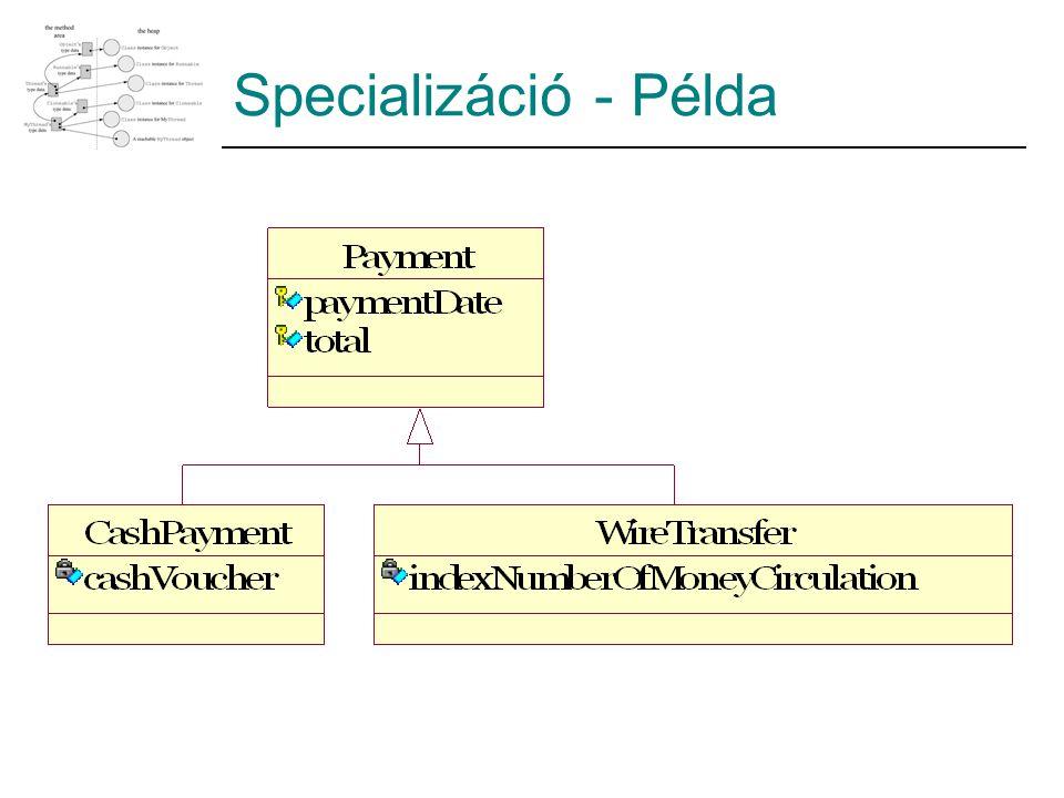 Specializáció - Példa